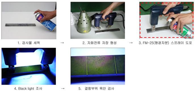 hạt từ huỳnh quang FM-25 VNNDT