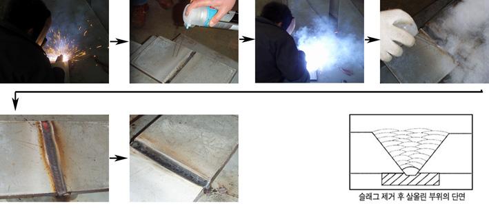 Hóa chất tẩy xỉ hàn WS-80 nabakem vnndt